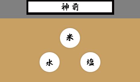 お神札を三体並べておさめることができる宮形三社造り